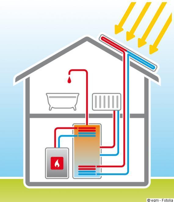 solarheizung kosten auslegung wirtschaftlichkeit. Black Bedroom Furniture Sets. Home Design Ideas