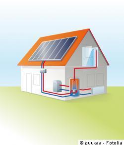 entscheidungshilfe photovoltaik solarthermie im vergleich. Black Bedroom Furniture Sets. Home Design Ideas