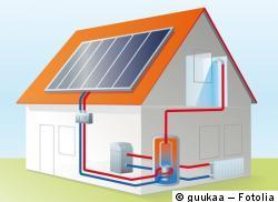 beratung infos preise f r solaranlagen. Black Bedroom Furniture Sets. Home Design Ideas