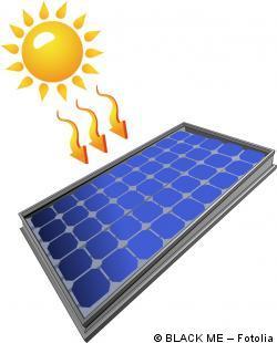 Schema eines Solarmdoduls
