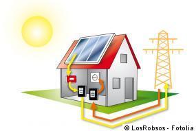 Funktionsweise einer netzgekoppelten Photovoltaikanlage