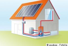 Prinzip einer thermischen Solaranlage