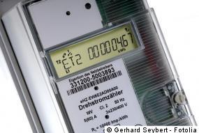 Stromzähler für den Eigenverbrauch